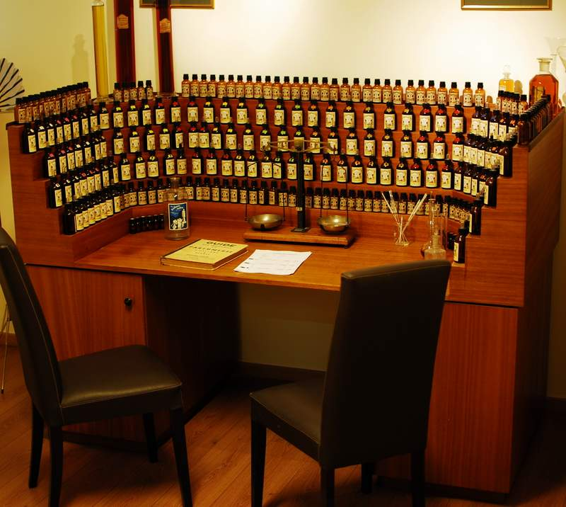 Day Trip France Grasse - Perfumery